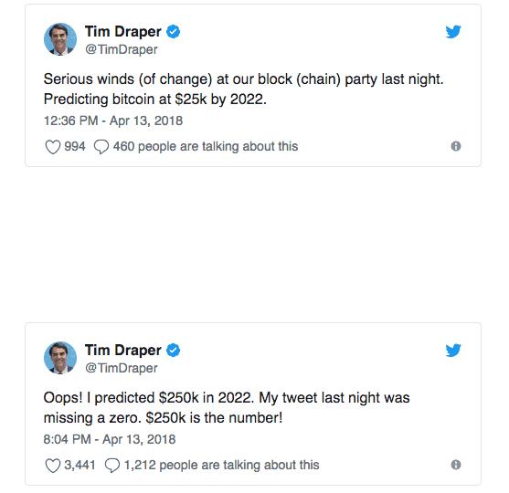 Draper Bitcoin voorspelling