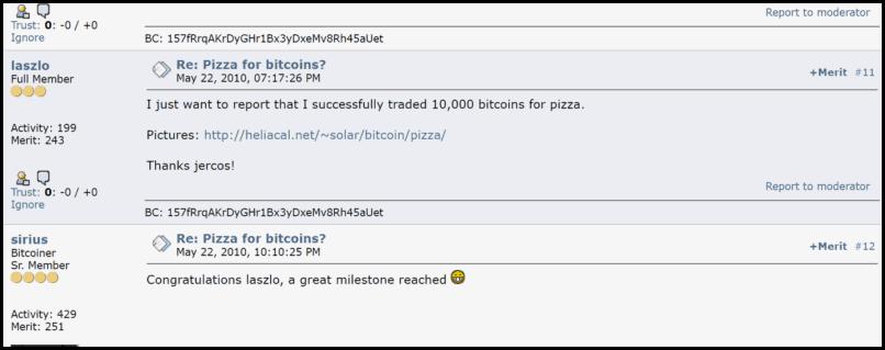 Eerste Bitcoin transactie voor pizza