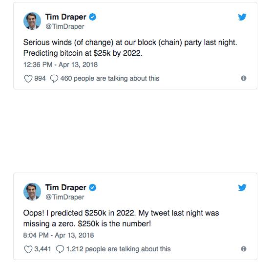 Bitcoin voorspelling Tim Draper