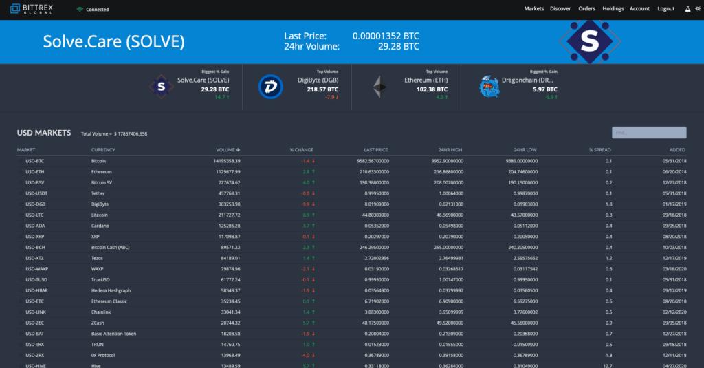 Bittrex interface