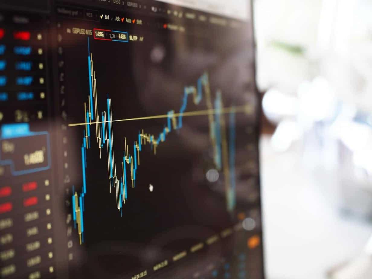 technische analyse bitcoin