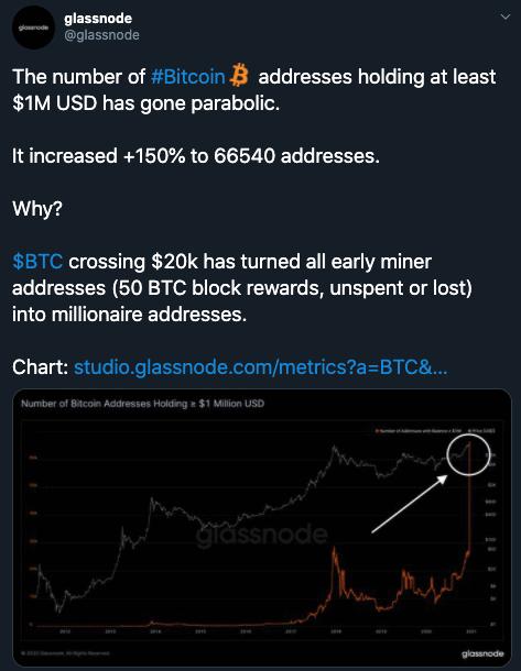 glassnode bitcoin miljonair